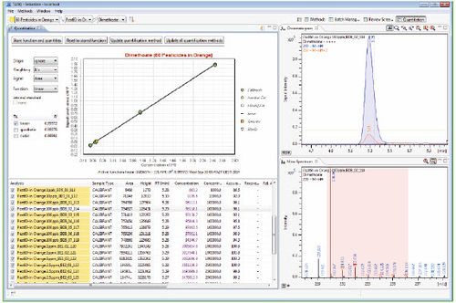 analysis software / for mass spectrometry