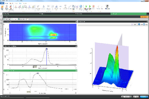 GPC/SEC software / analysis / control / acquisition