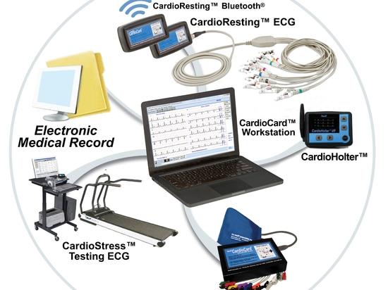 CardioSuite®  PC Based ECG