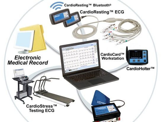 CardioCard EMR Interface System