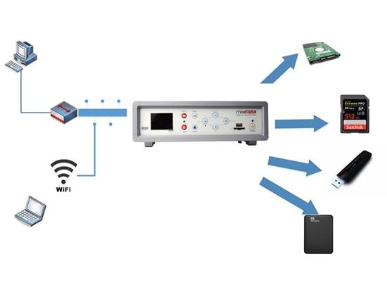 Medical DVR's Versatile Storage Options
