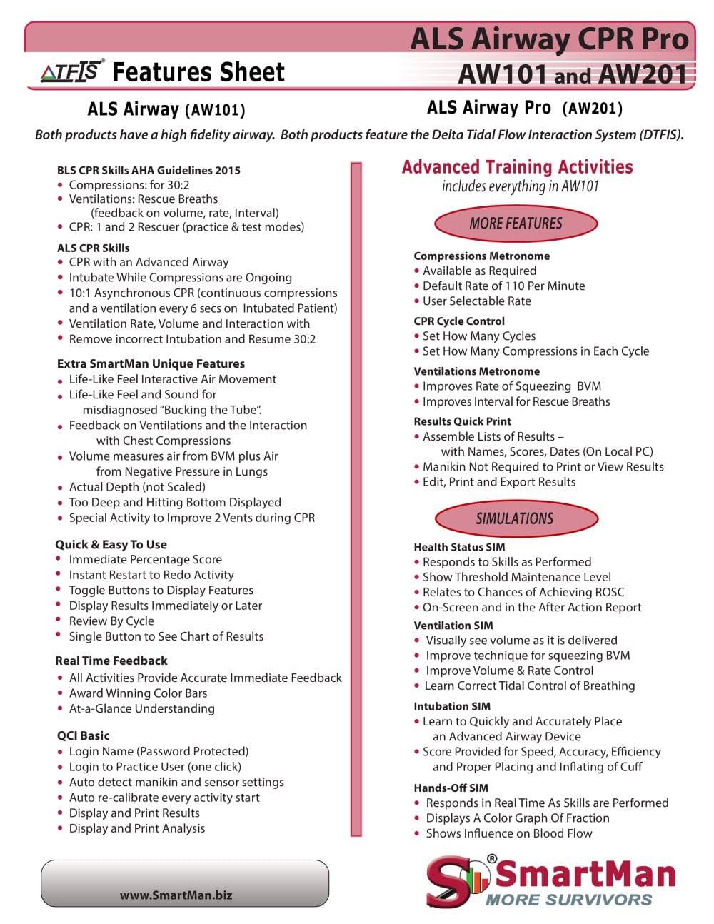 Als Cpr Features Sheet Smartman Pdf Catalogue Technical