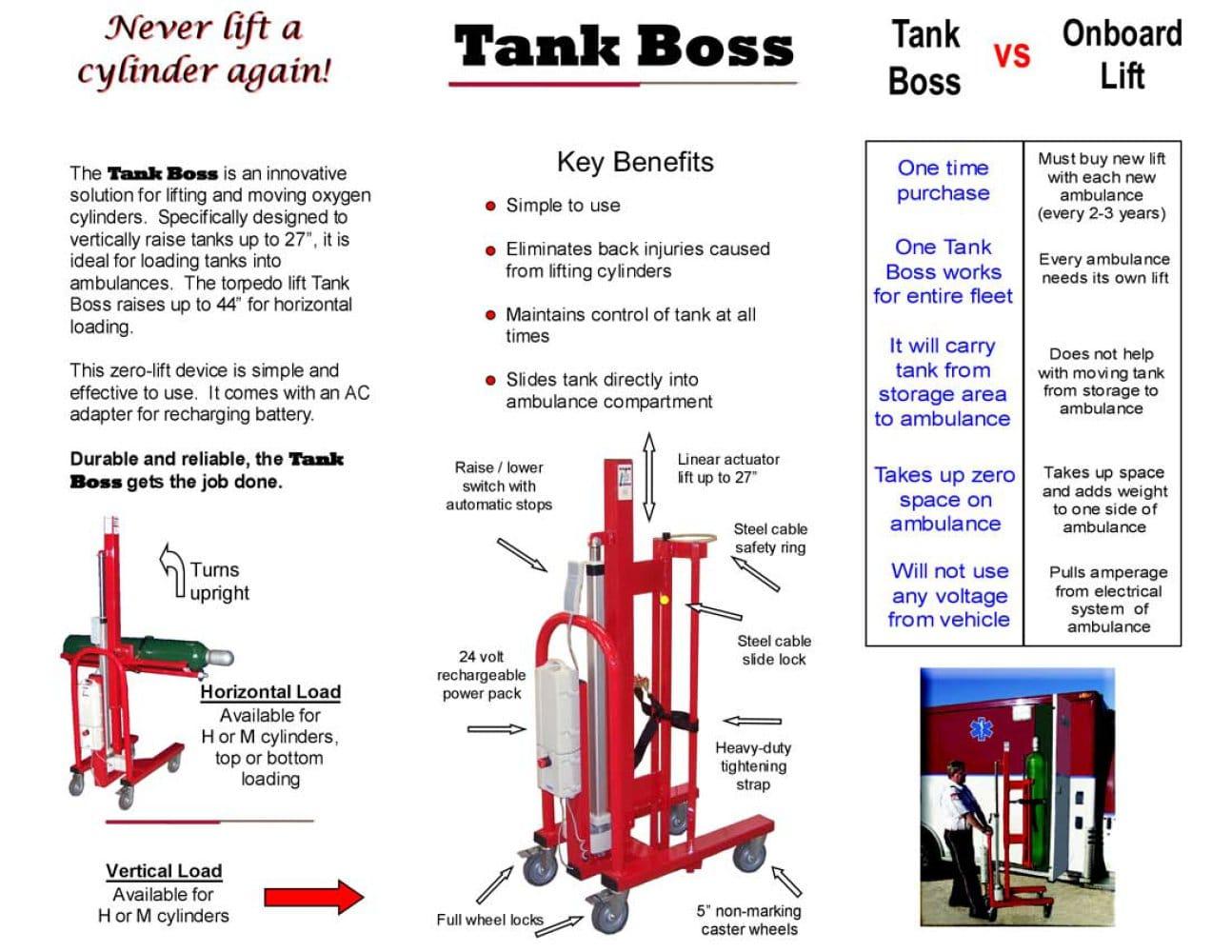 tank boss brochure side 2 182921_1b tank boss brochure side 2 itec manufacturing pdf catalogue