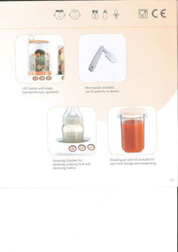 BBW03 4-in-1 multifunction Food Processor