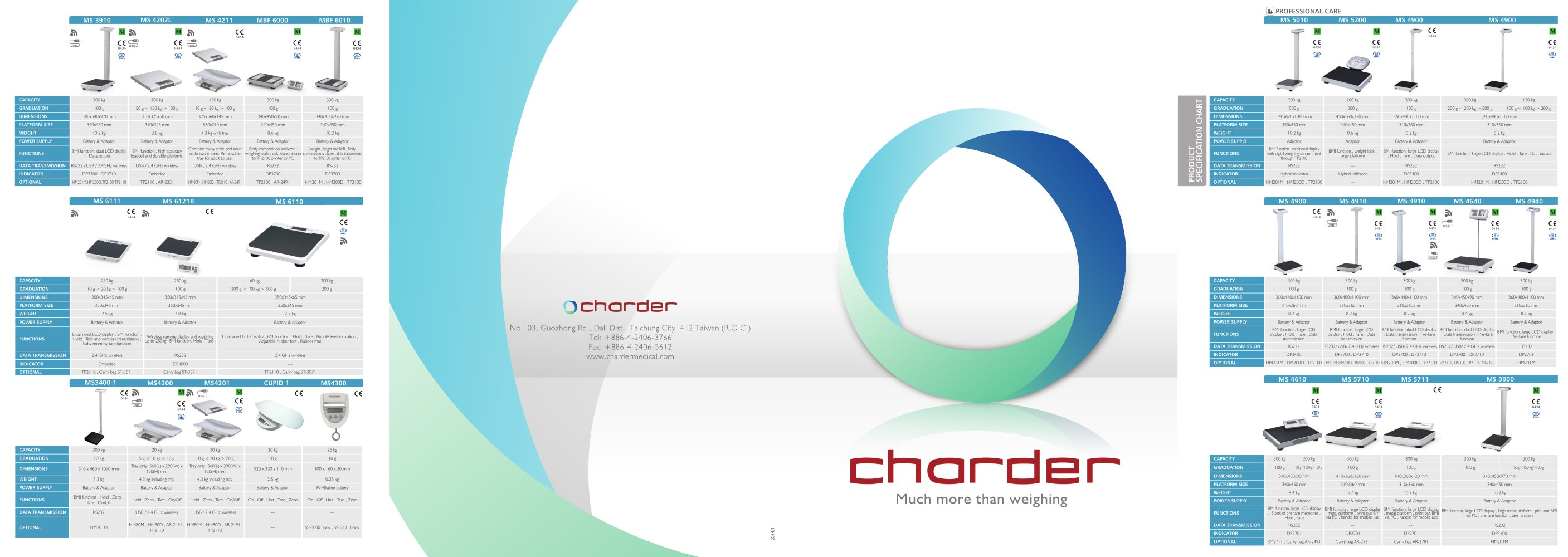 Product specification - 2015 Charder Product Specification 1 2 Pages