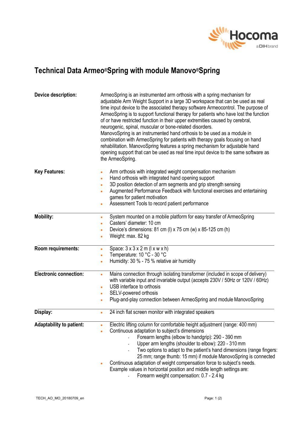 Data pdf spring