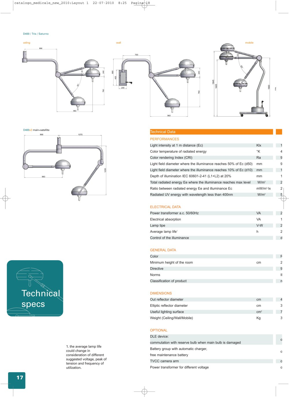 Technical data D-Series Halogen Lights - 1 / 2 Pages  sc 1 st  Catalogues Medicalexpo & Technical data D-Series Halogen Lights - RIMSA - PDF Catalogue ... azcodes.com