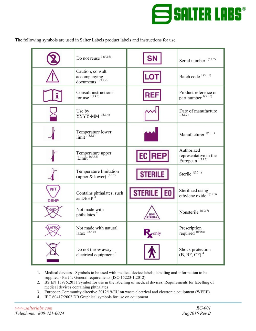 Salter Graphic Symbols Reference Sheet Salter Labs Pdf Catalogue