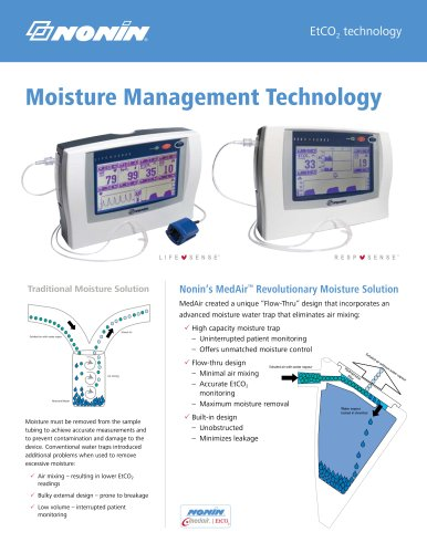 Nonin Capnography Moisture Management Technology