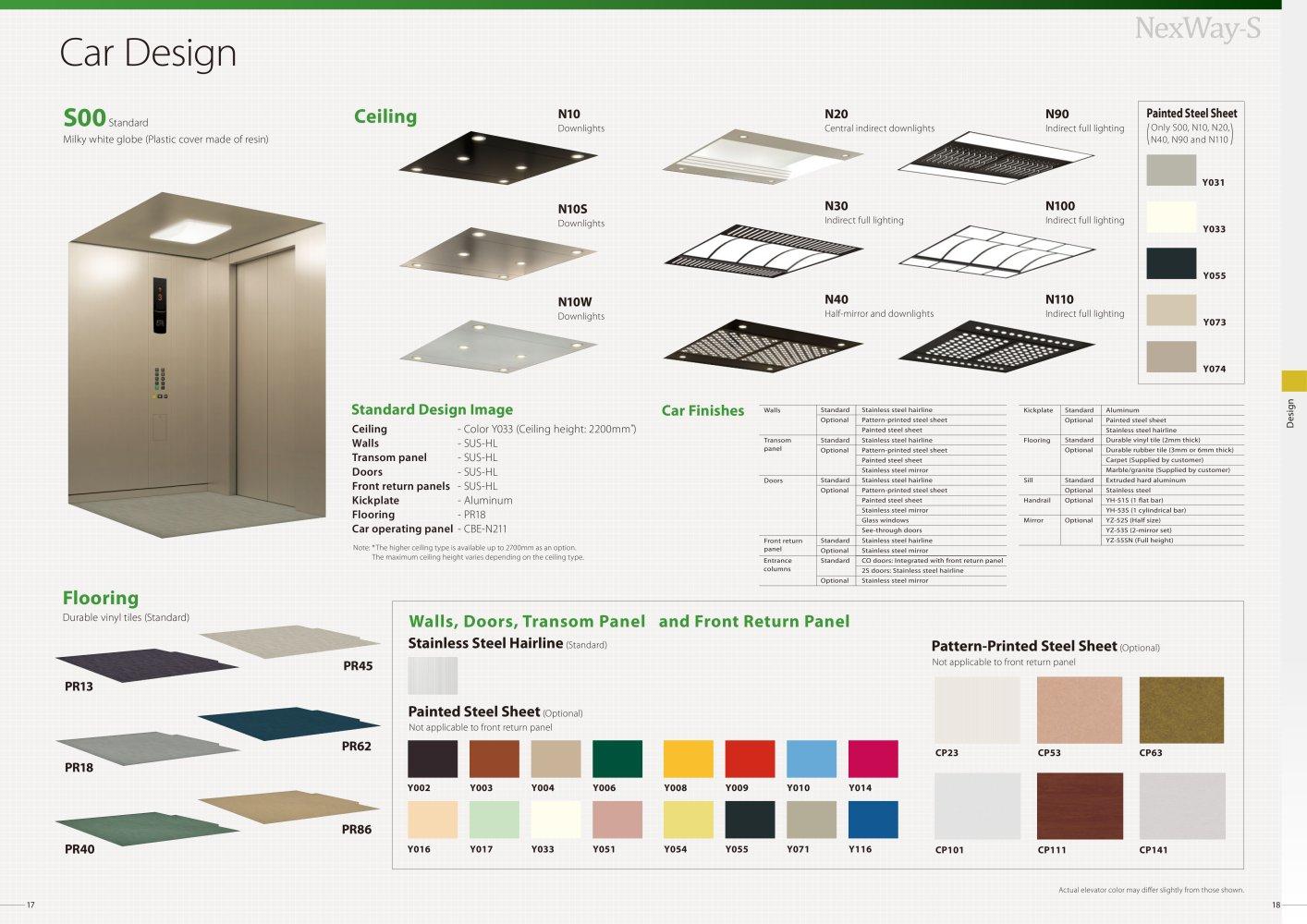 Design of a car pdf - Car Design 1 3 Pages