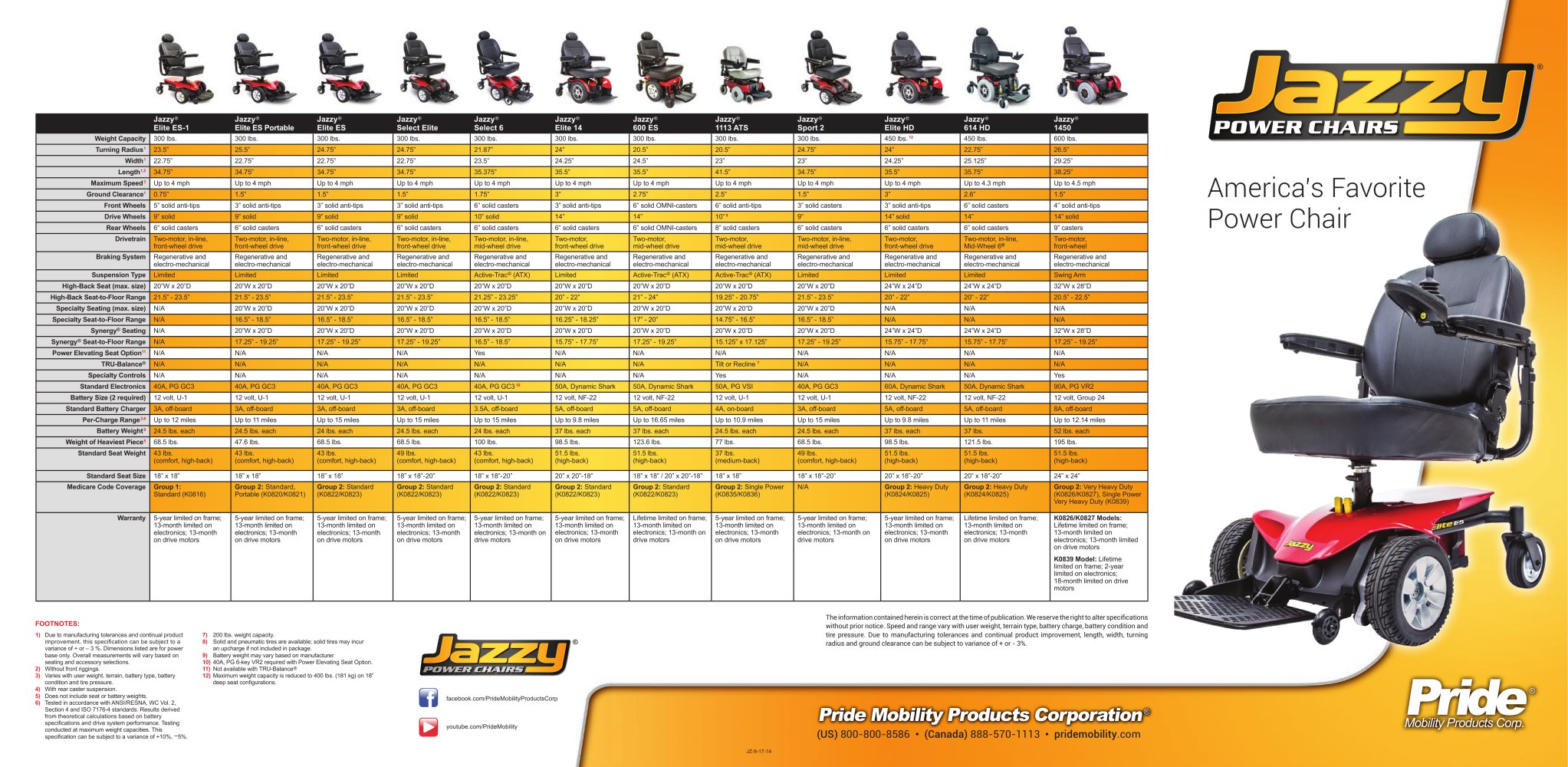 Jazzy Power Chairs Pride PDF Catalogue