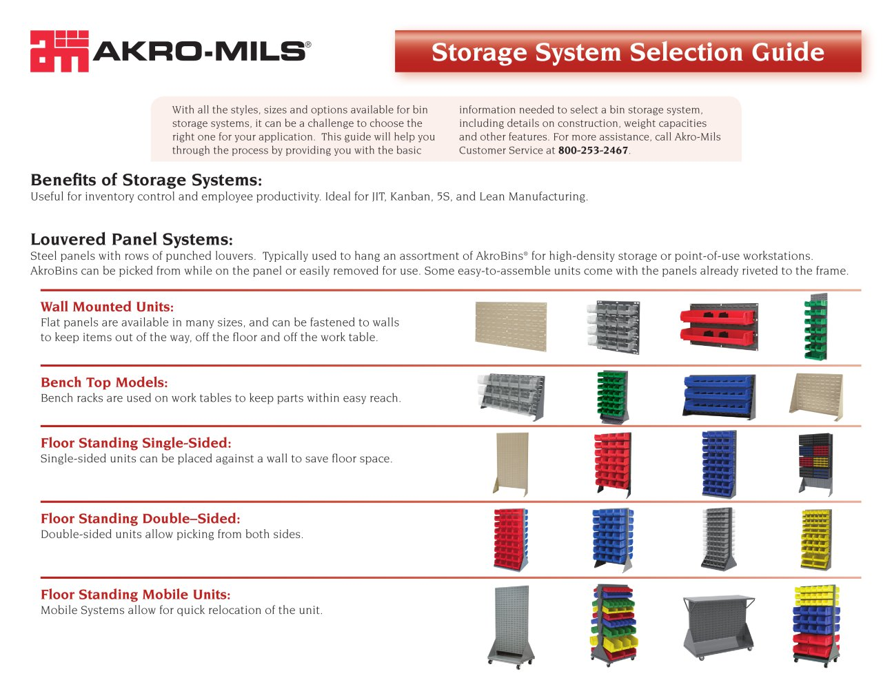 Amazing Weld Wire Selection Chart Frieze - Electrical Diagram Ideas ...