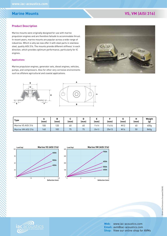 Marine Mounts Vs Vm Aisi316 Iac Acoustics Pdf Catalogue Gms Engine Diagram 1 Pages