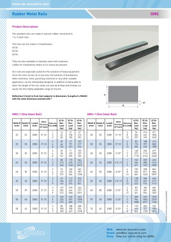 Rubber Metal Rails - GMS