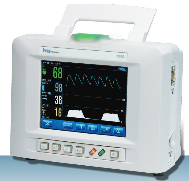 ECG patient monitor / pulse oximetry / end-tidal CO2