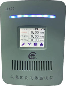 medical gas monitoring system
