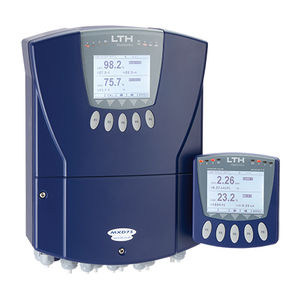 water analysis analyzer