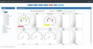 data acquisition cloud computing