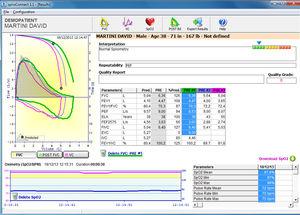 management software / visualization / measurement / test