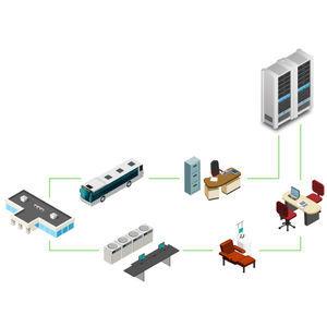 control information system