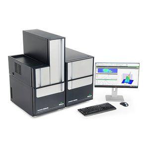 GPC/SEC chromatography system