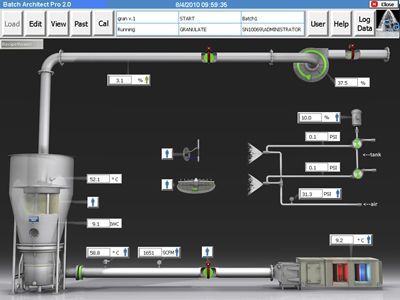 control software / monitoring / for the pharmaceutical industry / automated