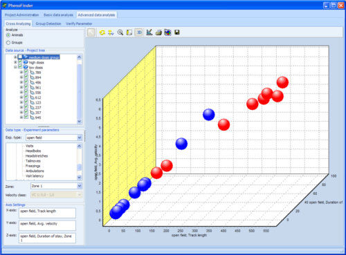 analysis software / for animal research / laboratory