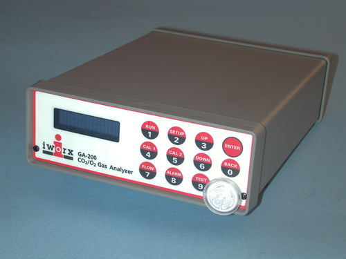 O2 analyzer / CO2 / laboratory / benchtop