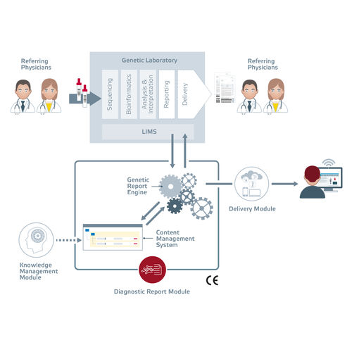 reporting software module / diagnostic / for genetics / laboratory