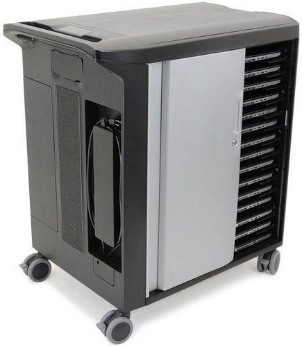 medical computing cart / secure