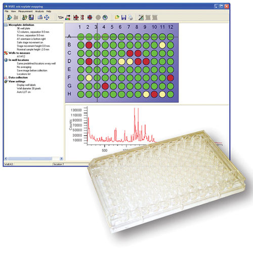 analysis software / control / acquisition / Raman spectrometry