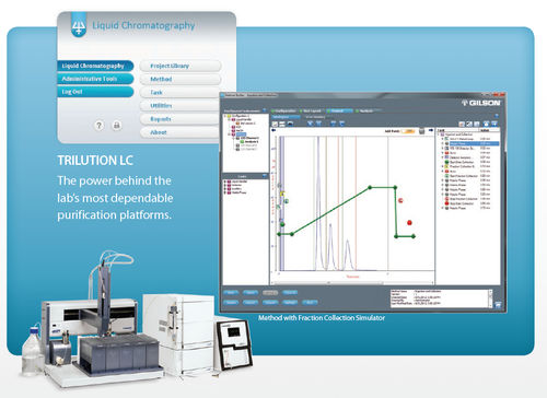 liquid chromatography software