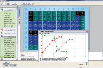 analysis software / control / for microplate readers