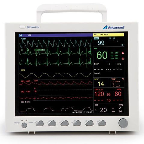 multi-parameter ECG monitor / RESP / TEMP / CO2