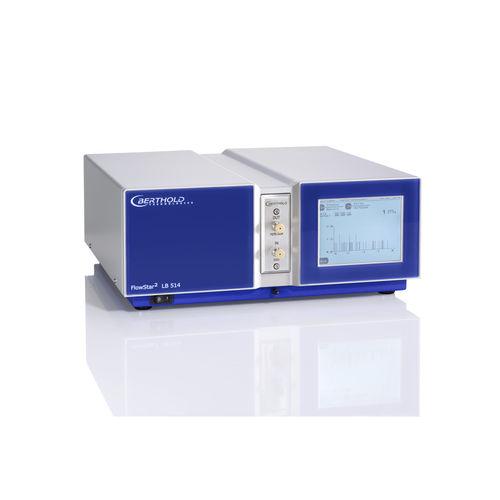HPLC chromatography detector