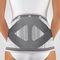 lumbo-sacral support belt