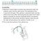 implantable venous port