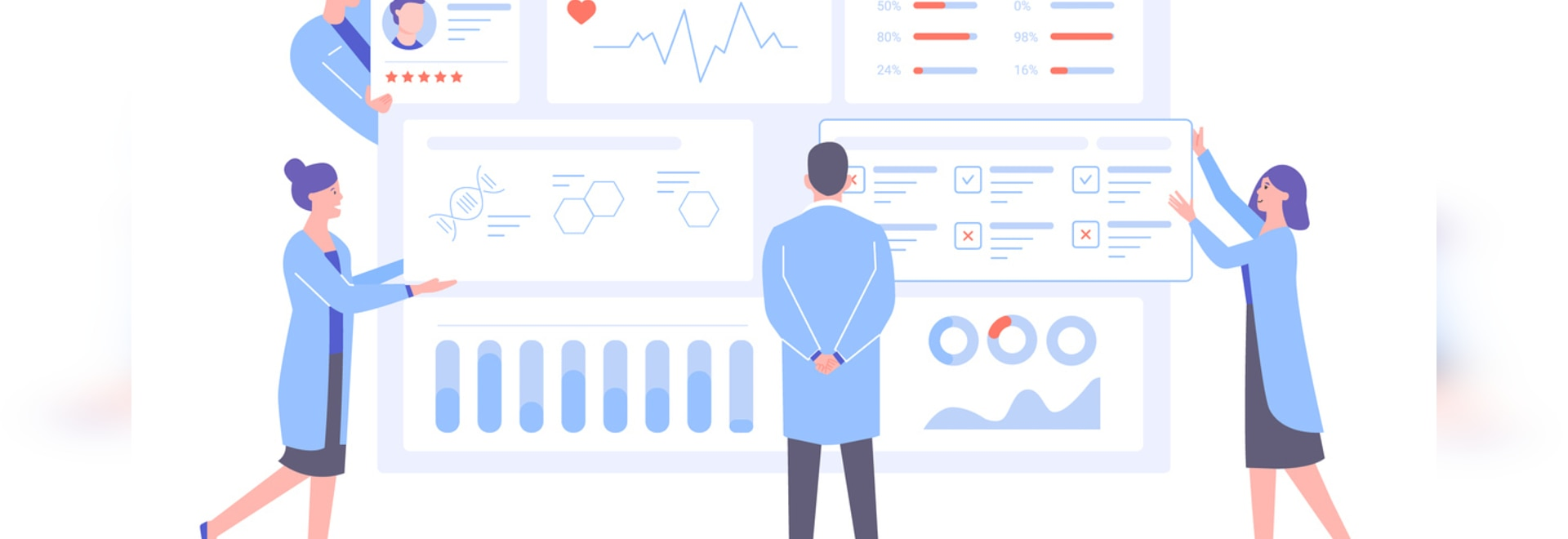 The Benefits and Dangers of Digital Collaboration in Healthcare