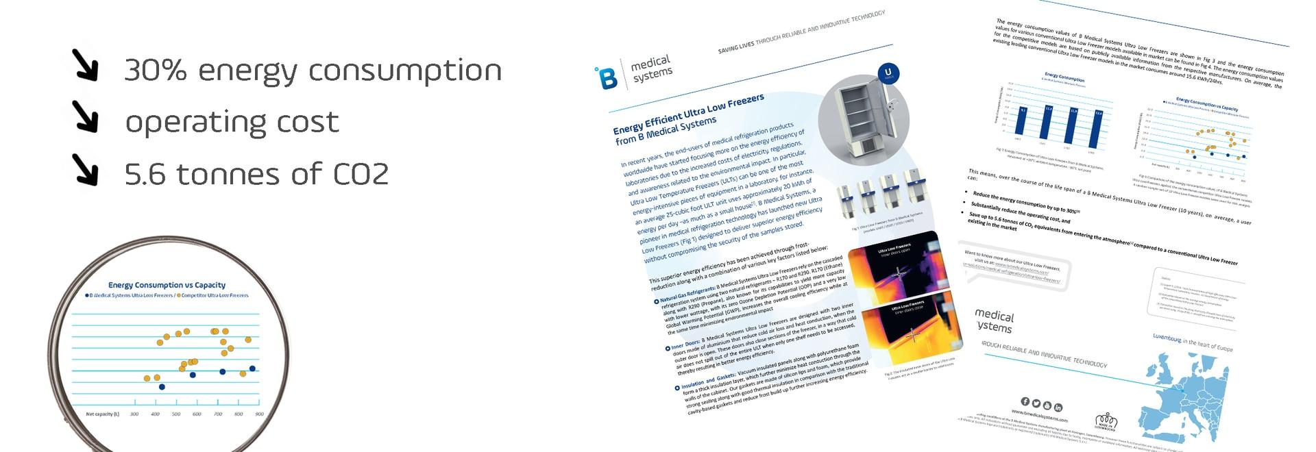 Energy Efficient Ultra Low Freezers