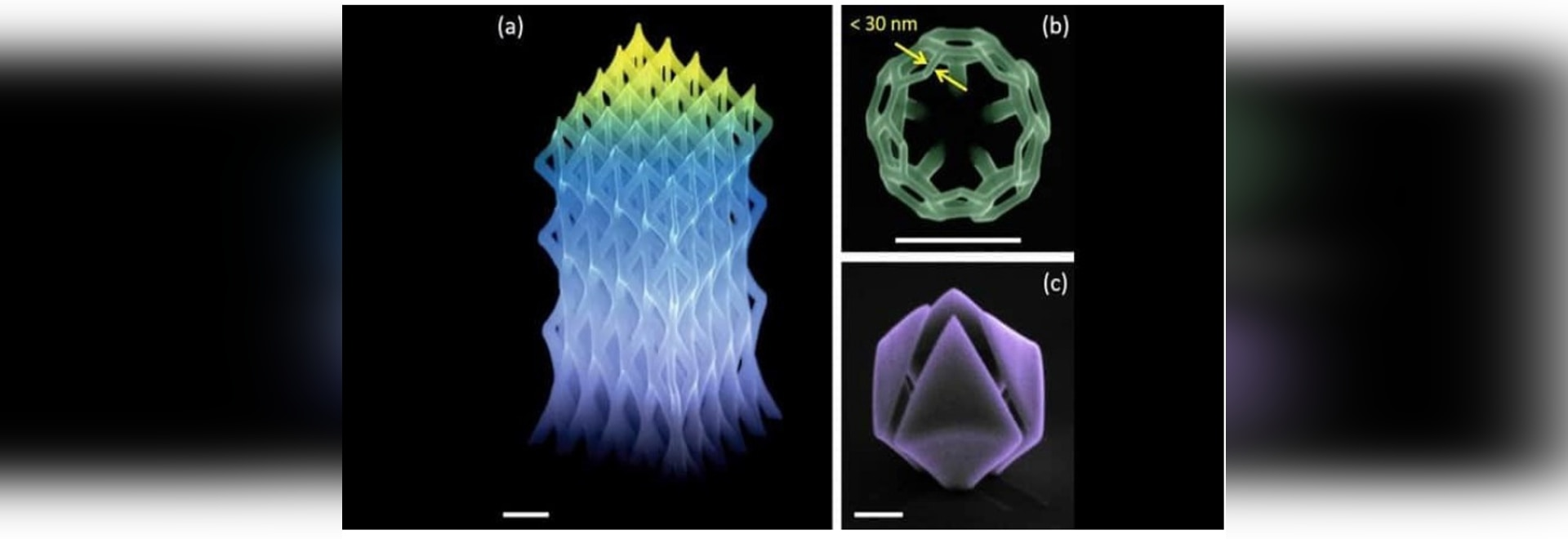 Examples from the three-dimensional printed nanoworld show the complexity (a), achievable structure sizes (b), and the path from meshed toward closed 3D surfaces (c). All images are re-colored scan...