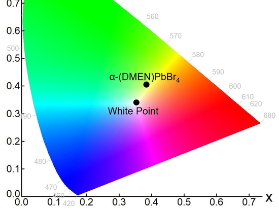 Chromaticity plot of α-(DMEN)PbBr4 emission in CIE 1931 colour space
