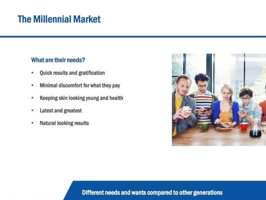 Rejuvenation & Hyperpigmentation for Millennials and Beyond