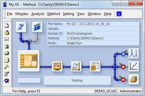 クロマトグラフィーソフト / 評価 / 測定用 / データ収集