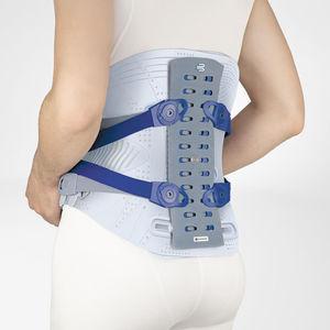 腰椎-仙椎サポートベルト