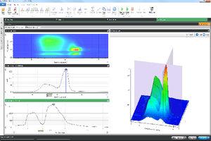 分析ソフト / 制御 / データ収集 / クロマトグラフィー