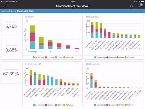 分析ソフト / 品質管理 / 個人記録 / 腫瘍学