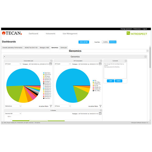 分析ソフト / 管理用 / トラッキング / 実験用