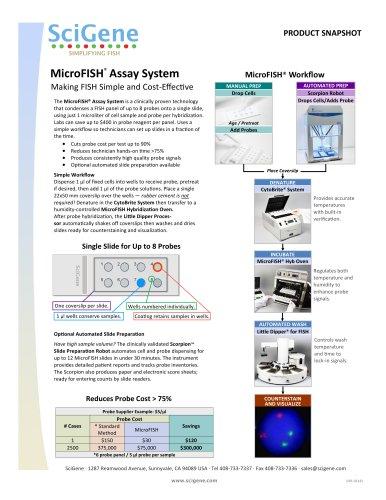 MicroFISH® Assay System