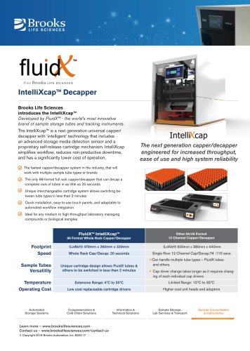 IntelliXcap Catalogue