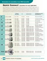 Laboratory Equipment Catalog - 10